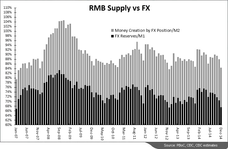 the effect of rmb internationalization The effects of this transition - involving the internationalisation of the rmb and the opening up of the capital account - could ultimately be as wideranging as were the effects of china's ascension to the world trade organisation.