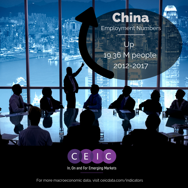 CEIC Data - China: Employment Numbers 2012- 2017