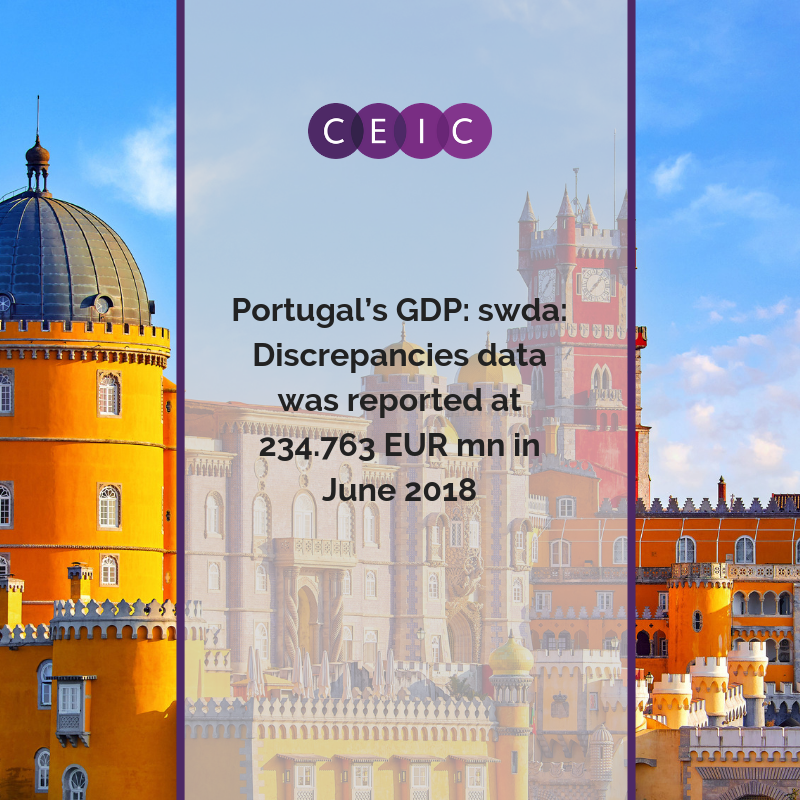 CEIC Data - Portugal GDP: swda Discrepancies