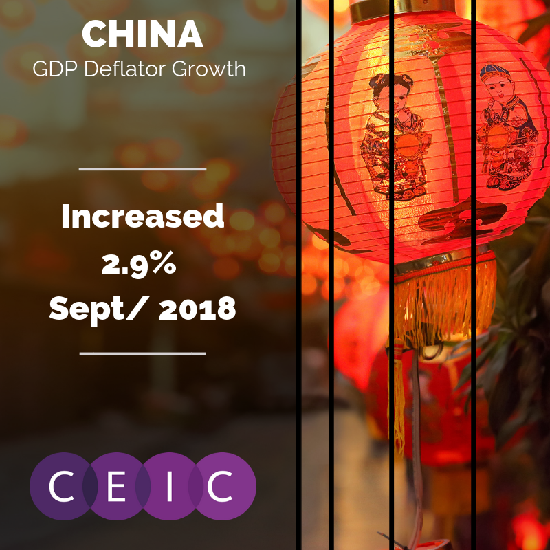 CEIC Data - China GDP Deflator Growth