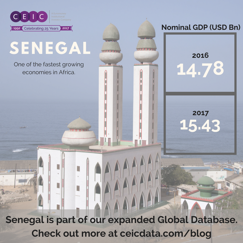 Senegal economic growth