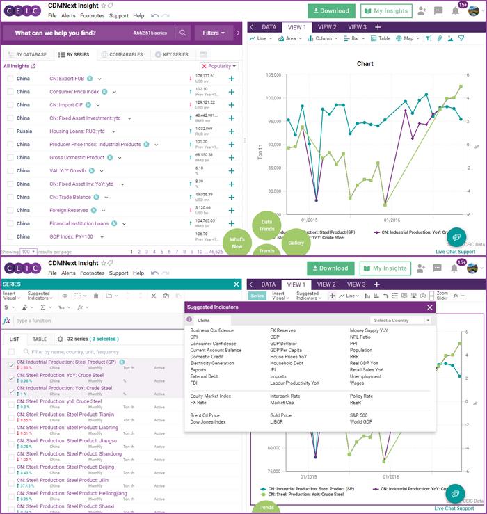 Our Platform: CDMNext | CEIC