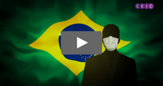 How are Brazil Coping with COVID-19? - May to July 2020