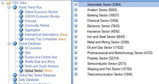 CEIC sector database table
